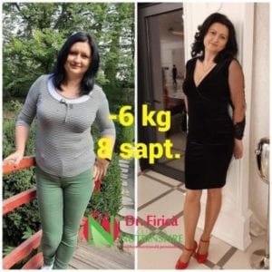 Before & After Metabolic Balance | Clinica Dr. Firica
